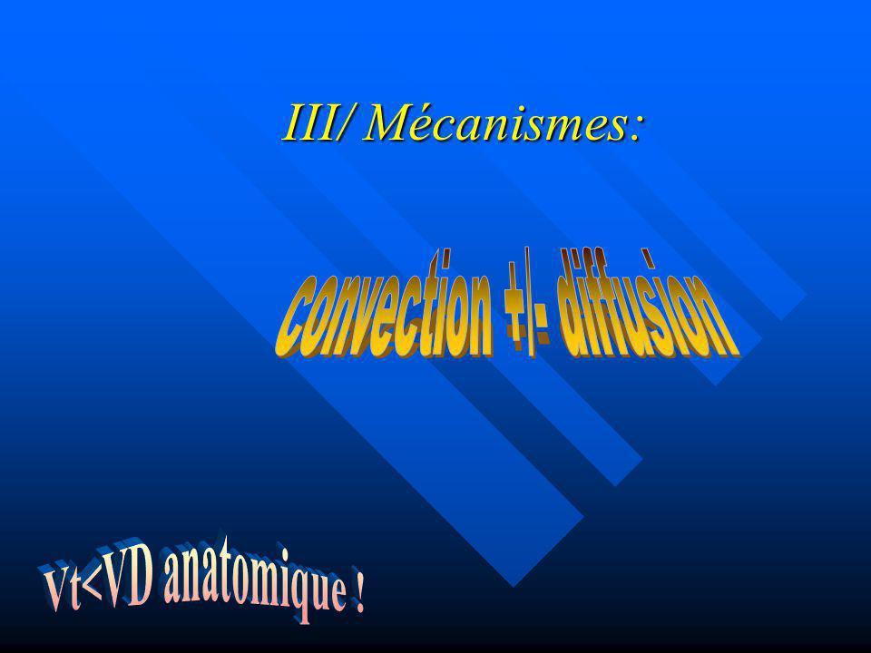 convection +/- diffusion