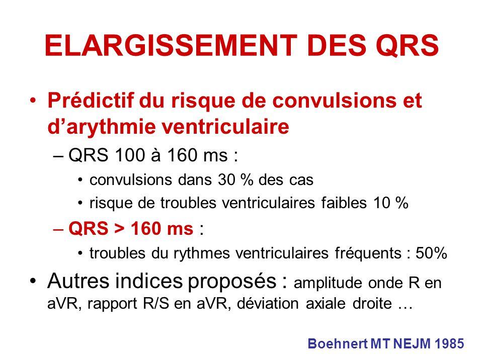 ELARGISSEMENT DES QRS Prédictif du risque de convulsions et d'arythmie ventriculaire. QRS 100 à 160 ms :