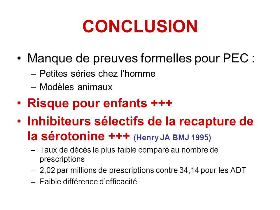 CONCLUSION Manque de preuves formelles pour PEC :