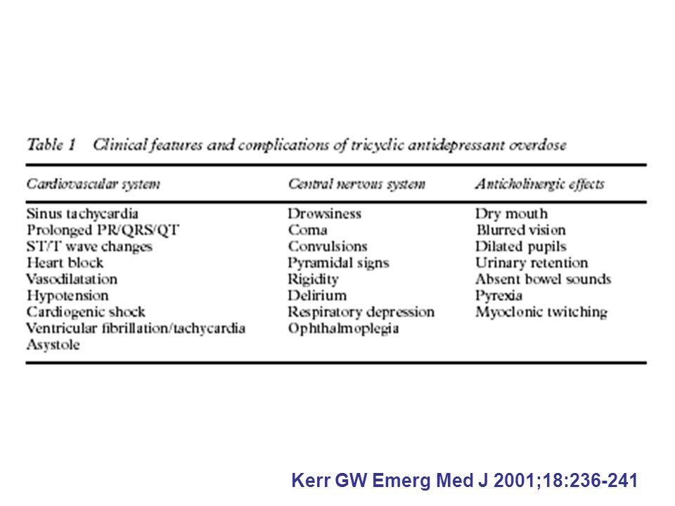 Kerr GW Emerg Med J 2001;18:236-241