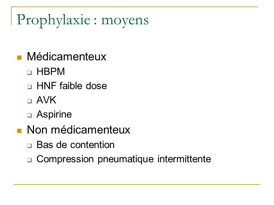 Prophylaxie : moyens Médicamenteux Non médicamenteux HBPM