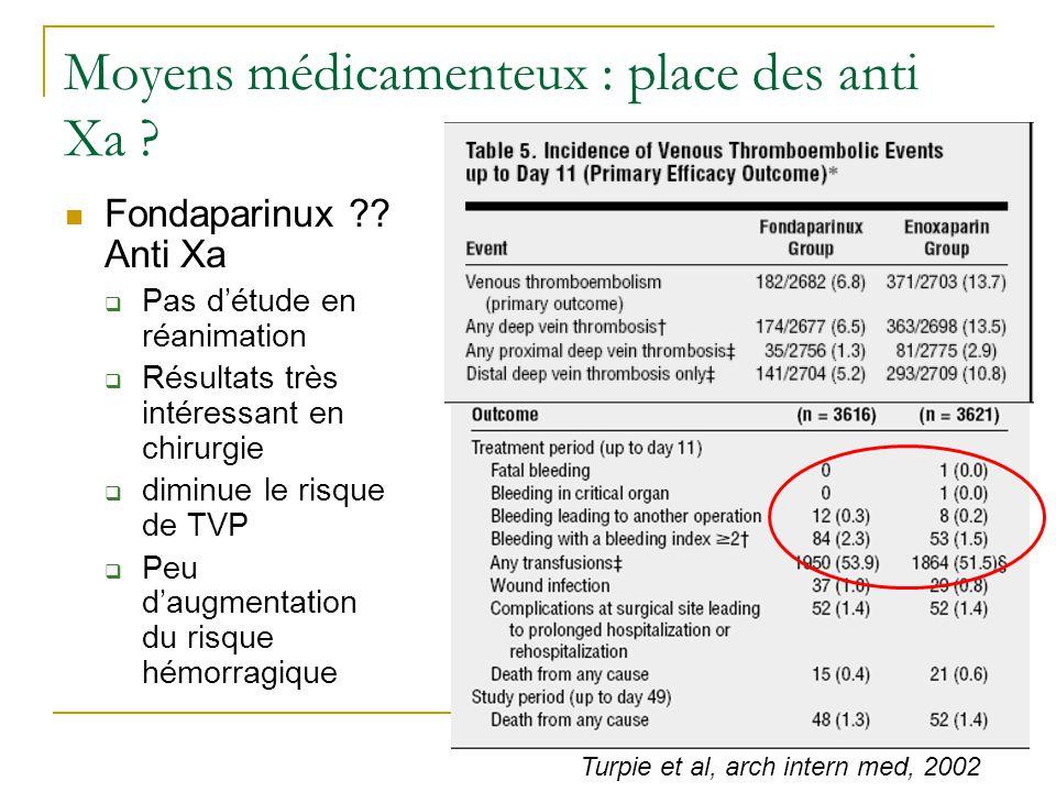Moyens médicamenteux : place des anti Xa