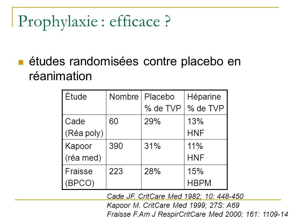 Prophylaxie : efficace