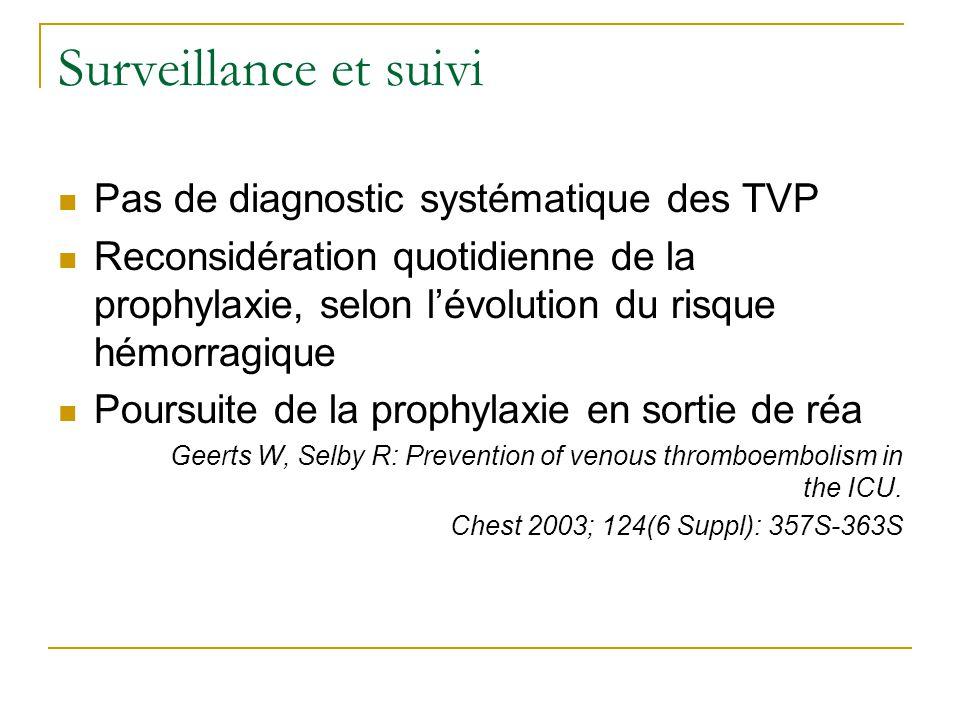 Surveillance et suivi Pas de diagnostic systématique des TVP