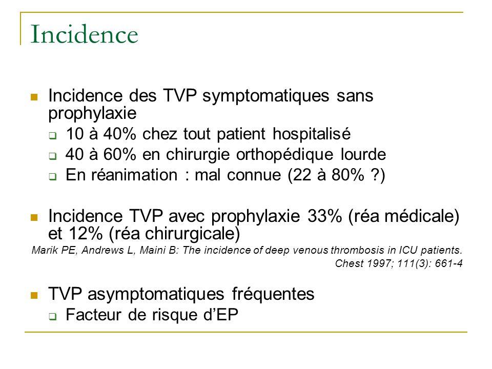 Incidence Incidence des TVP symptomatiques sans prophylaxie