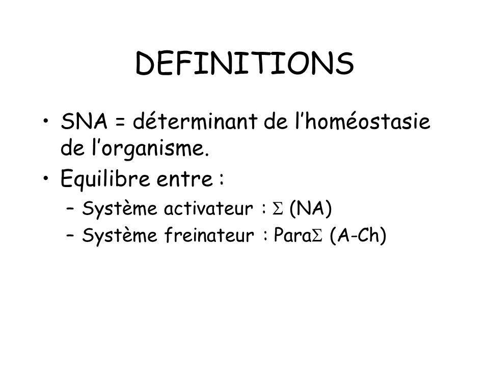 DEFINITIONS SNA = déterminant de l'homéostasie de l'organisme.