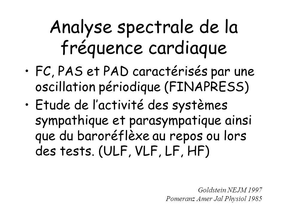 Analyse spectrale de la fréquence cardiaque