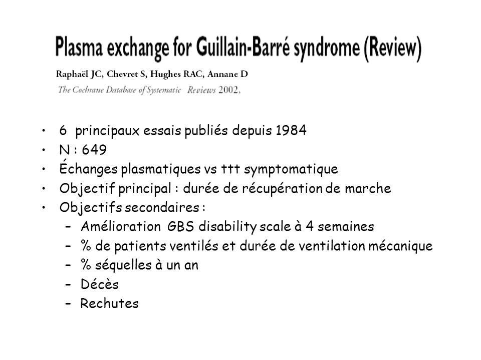 6 principaux essais publiés depuis 1984