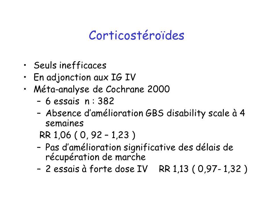 Corticostéroïdes Seuls inefficaces En adjonction aux IG IV