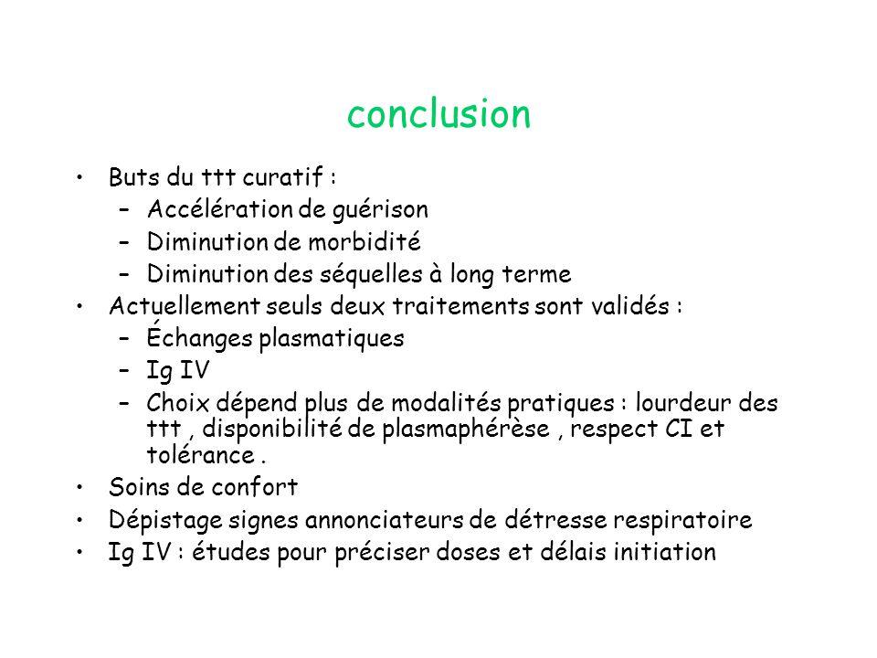 conclusion Buts du ttt curatif : Accélération de guérison