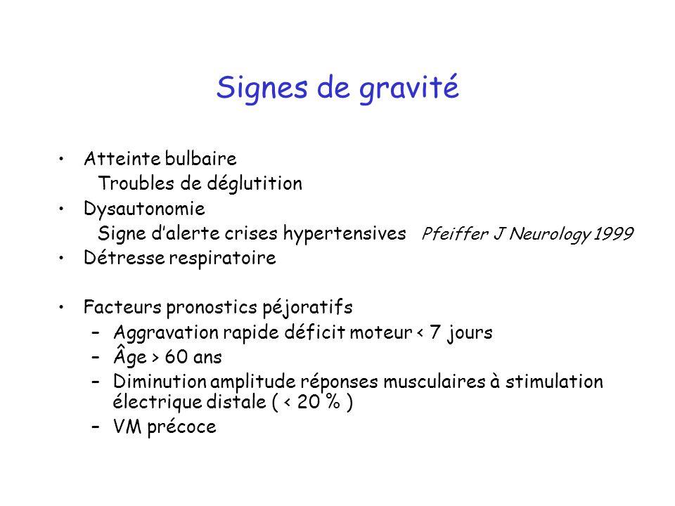 Signes de gravité Atteinte bulbaire Troubles de déglutition
