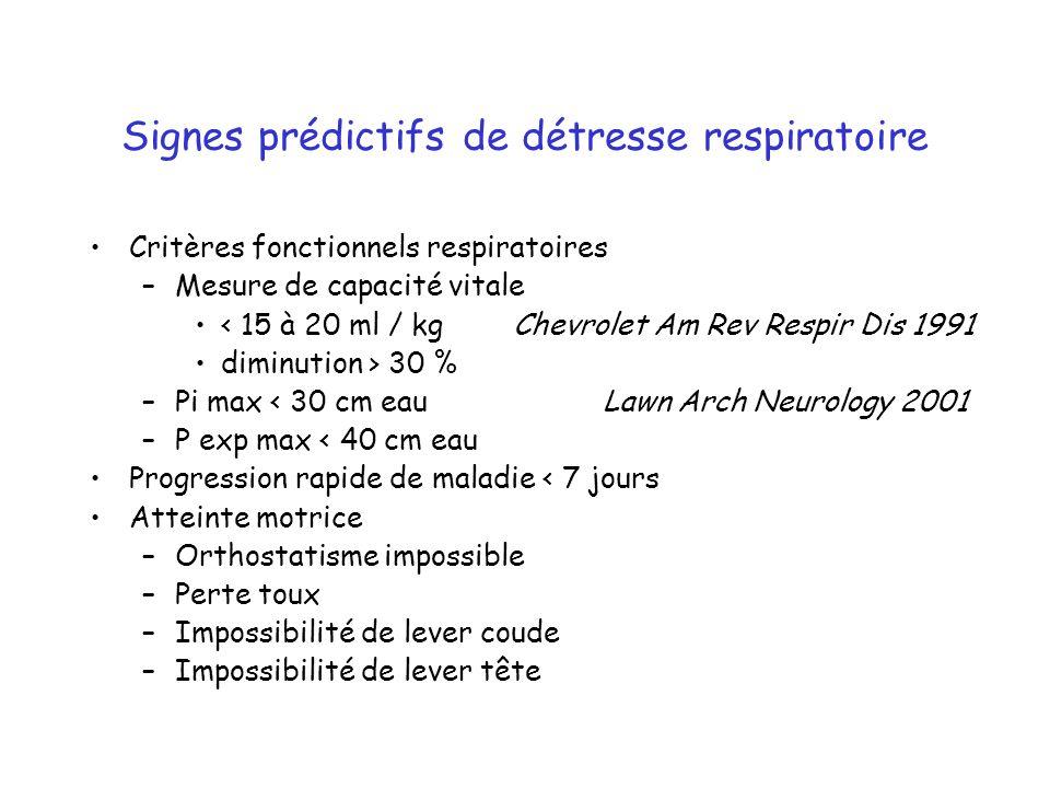 Signes prédictifs de détresse respiratoire
