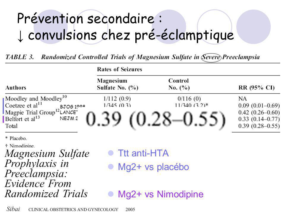 Prévention secondaire : ↓ convulsions chez pré-éclamptique