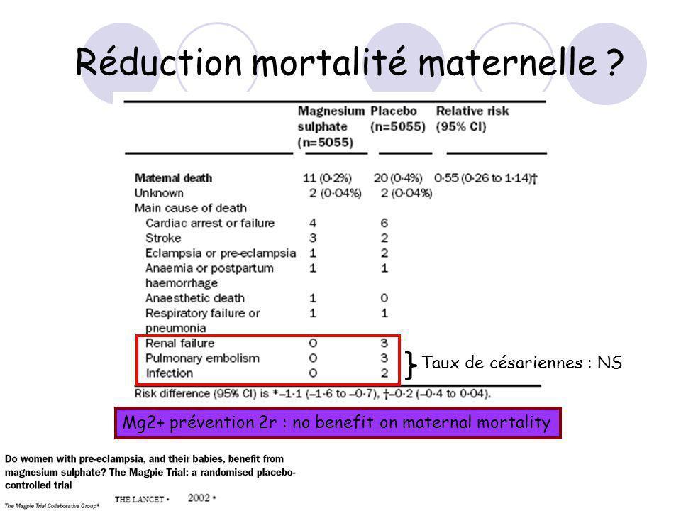 Réduction mortalité maternelle