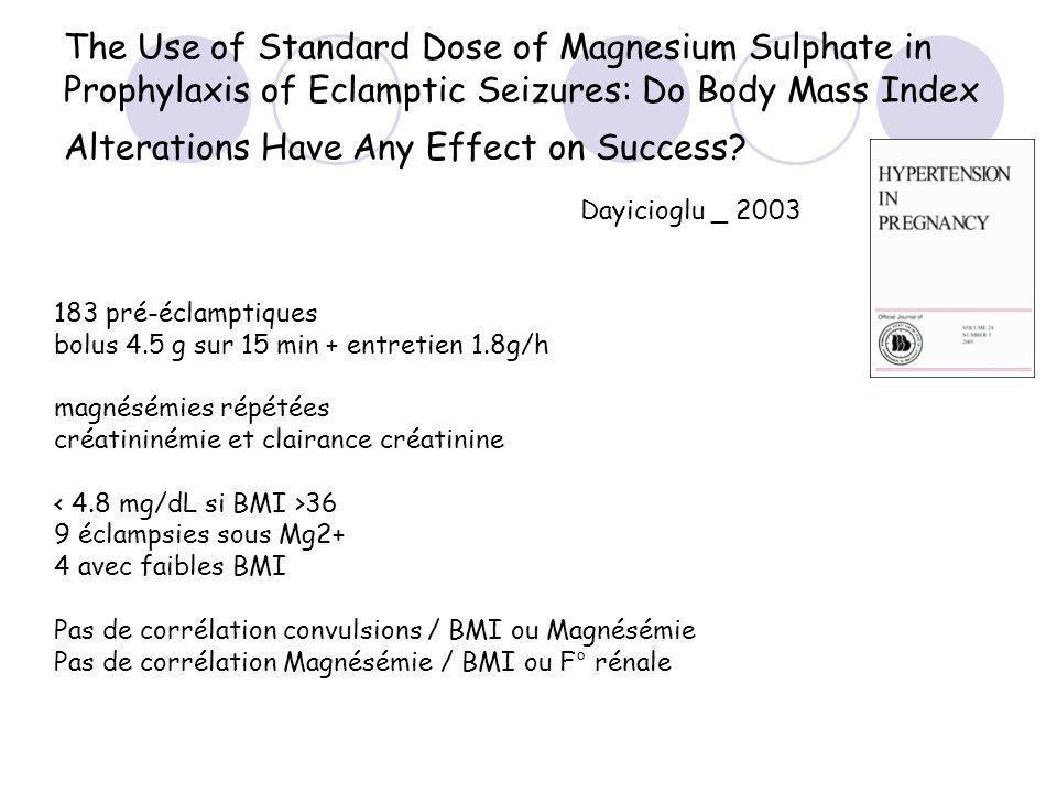 The Use of Standard Dose of Magnesium Sulphate in Prophylaxis of Eclamptic Seizures: Do Body Mass Index Alterations Have Any Effect on Success