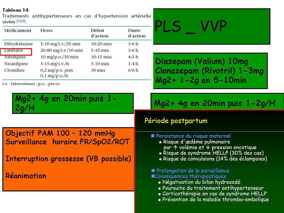 O2 _ LVAS _ PLS _ VVP Diazepam (Valium) 10mg Clonazepam (Rivotril) 1-3mg Mg2+ 1-2g en 5-10min.