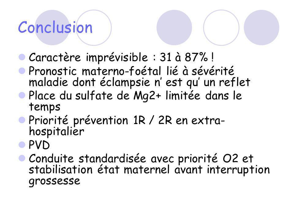 Conclusion Caractère imprévisible : 31 à 87% !