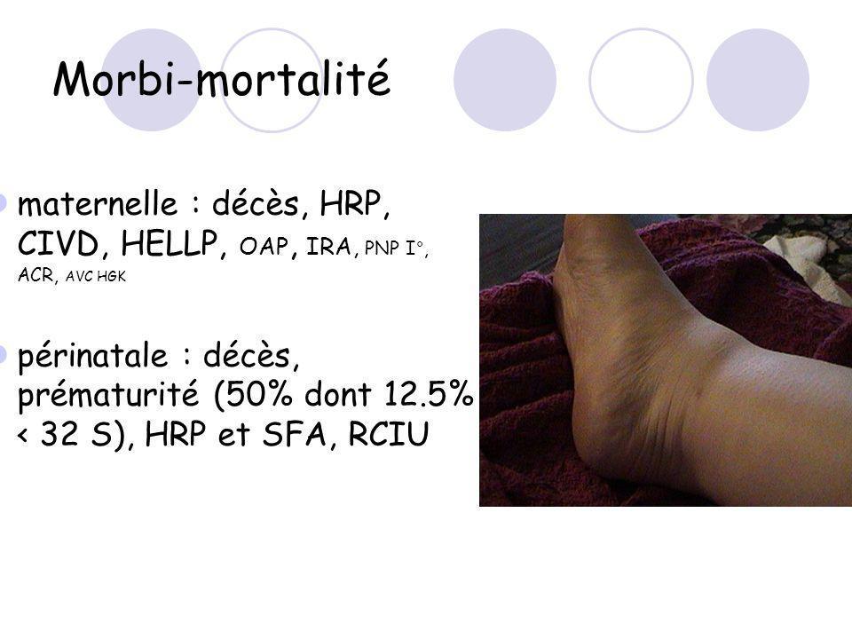 Morbi-mortalité maternelle : décès, HRP, CIVD, HELLP, OAP, IRA, PNP I°, ACR, AVC HGK.