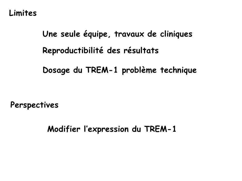 Limites Une seule équipe, travaux de cliniques. Reproductibilité des résultats. Dosage du TREM-1 problème technique.