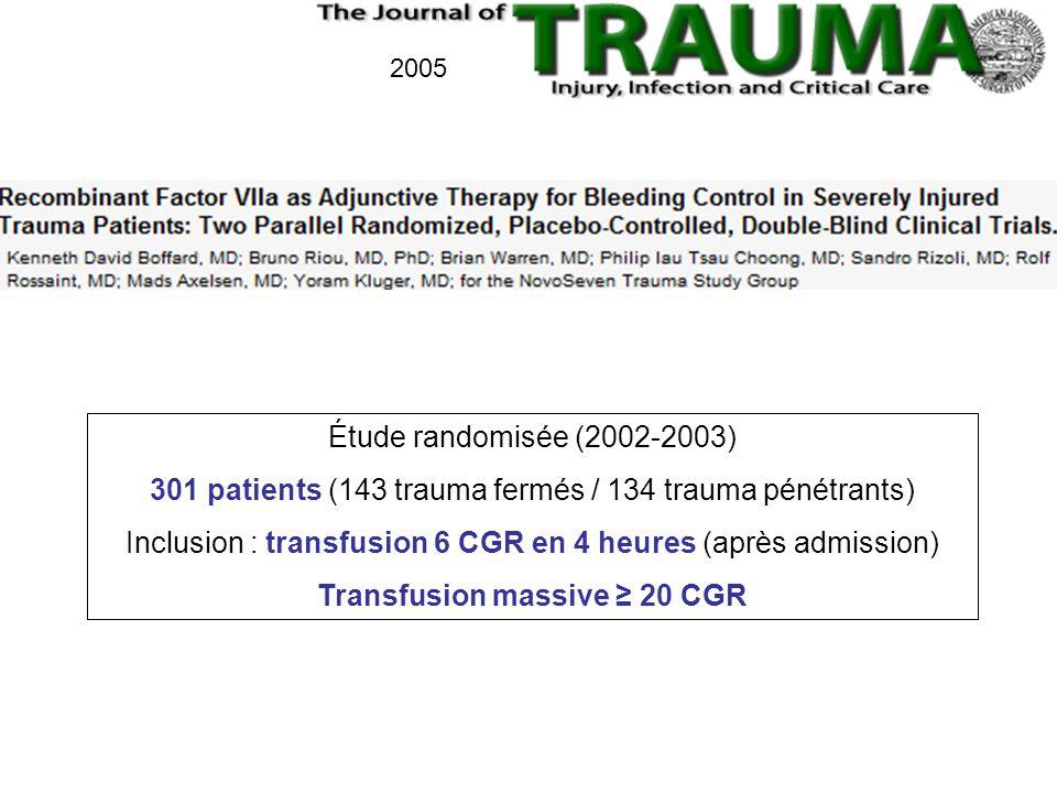 Transfusion massive ≥ 20 CGR