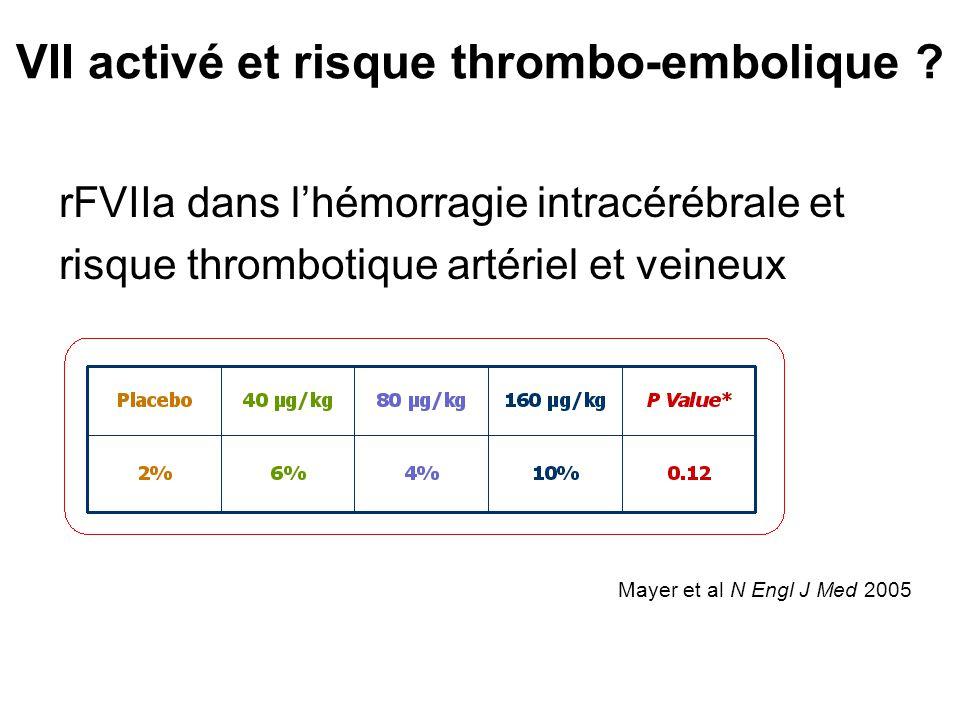 VII activé et risque thrombo-embolique
