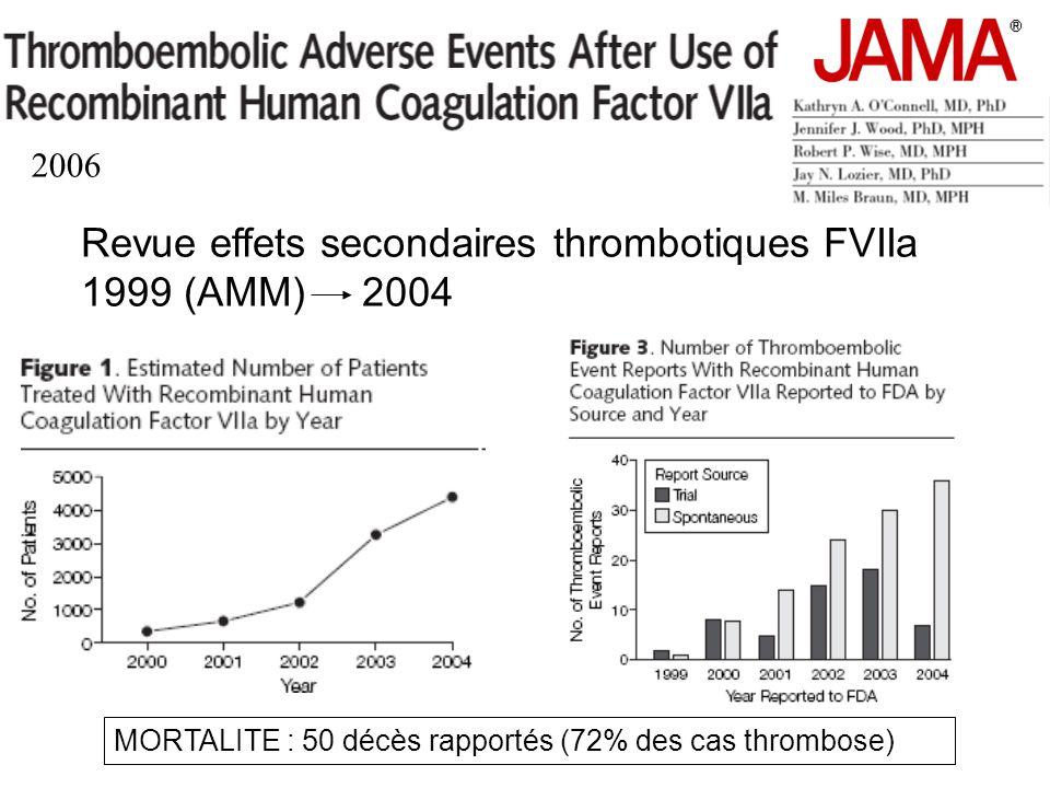 Revue effets secondaires thrombotiques FVIIa 1999 (AMM) 2004