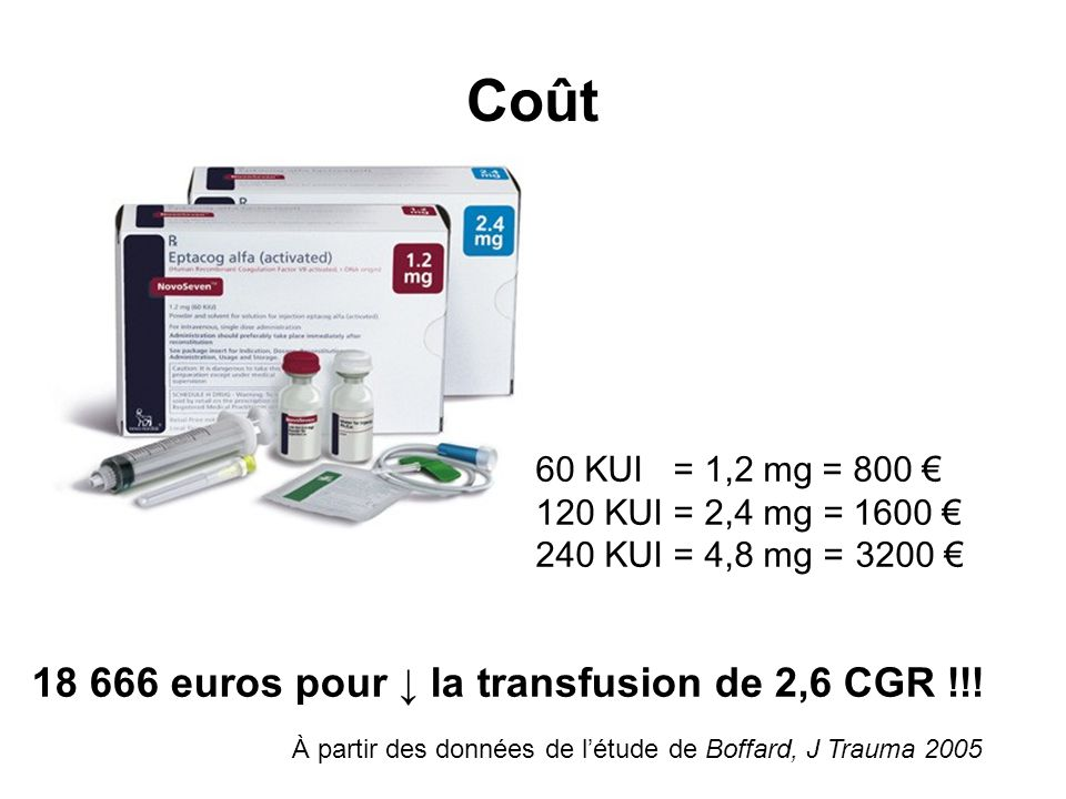 Coût 18 666 euros pour ↓ la transfusion de 2,6 CGR !!!