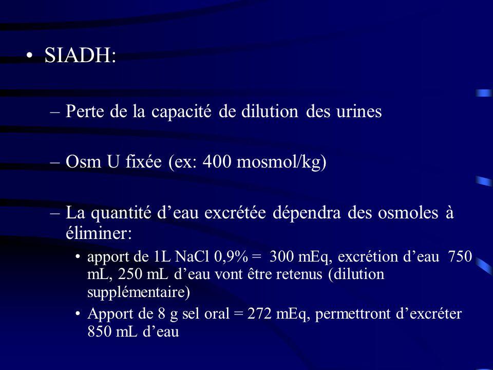 SIADH: Perte de la capacité de dilution des urines