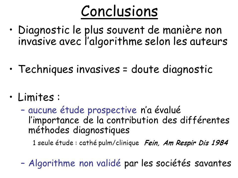 Conclusions Diagnostic le plus souvent de manière non invasive avec l'algorithme selon les auteurs.