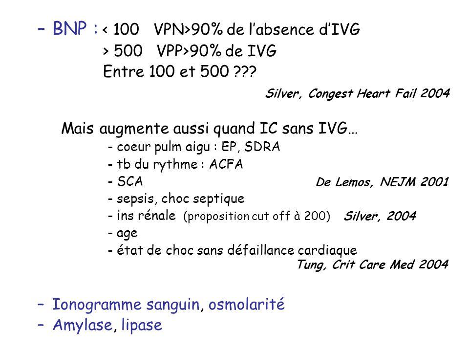 BNP : < 100 VPN>90% de l'absence d'IVG