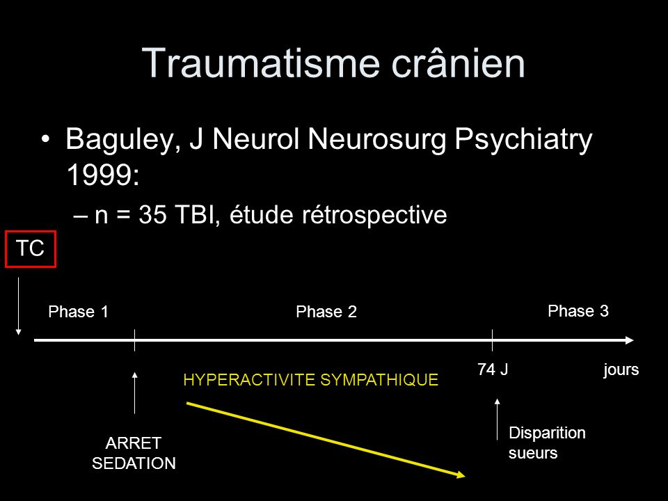 Traumatisme crânien Baguley, J Neurol Neurosurg Psychiatry 1999: