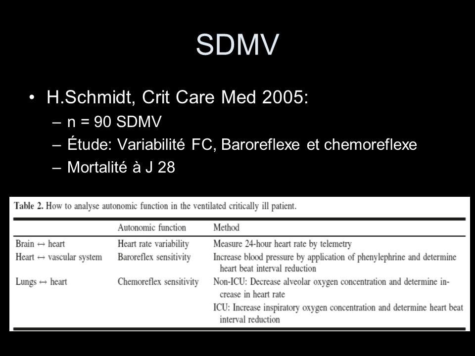 SDMV H.Schmidt, Crit Care Med 2005: n = 90 SDMV
