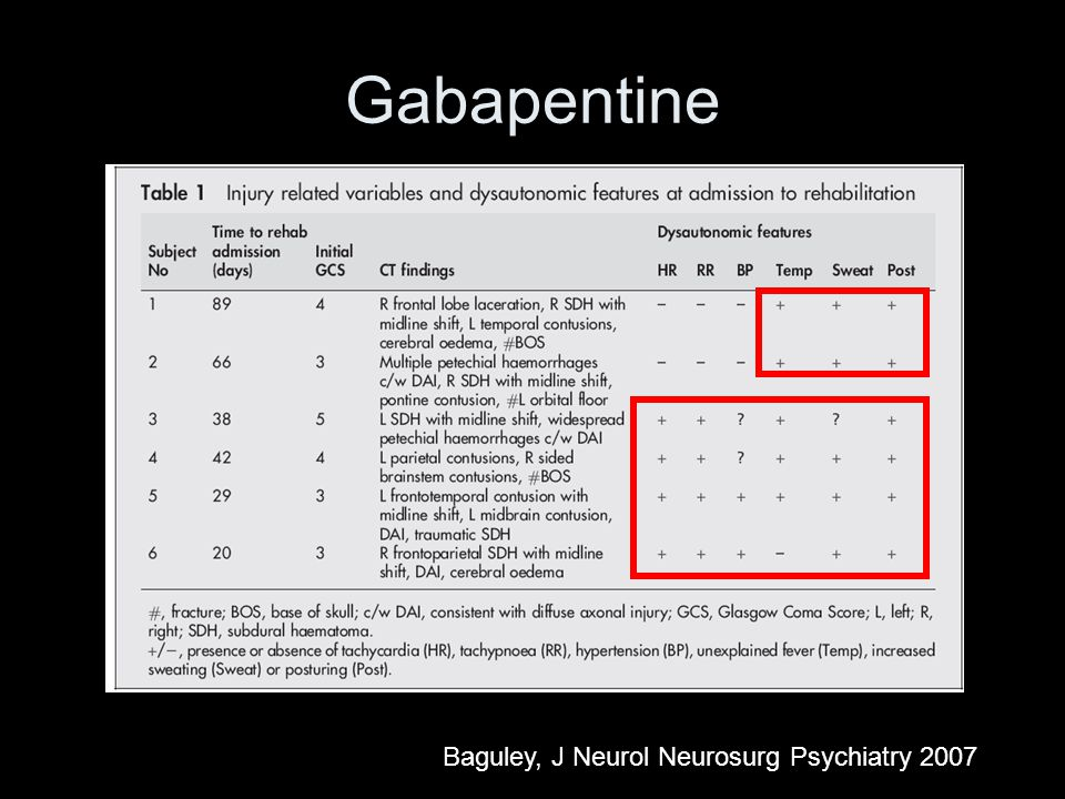 Gabapentine Baguley, J Neurol Neurosurg Psychiatry 2007