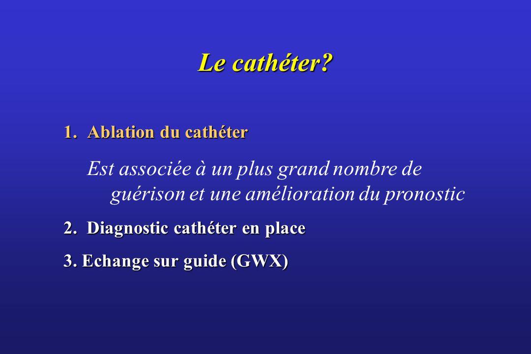 Le cathéter Ablation du cathéter. Est associée à un plus grand nombre de guérison et une amélioration du pronostic.