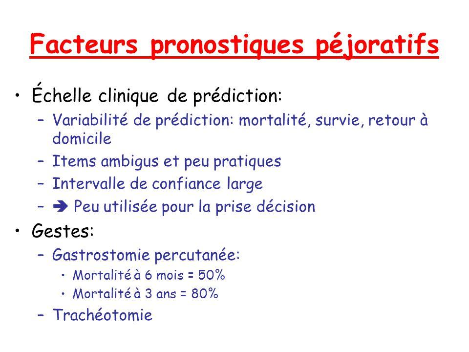 Facteurs pronostiques péjoratifs