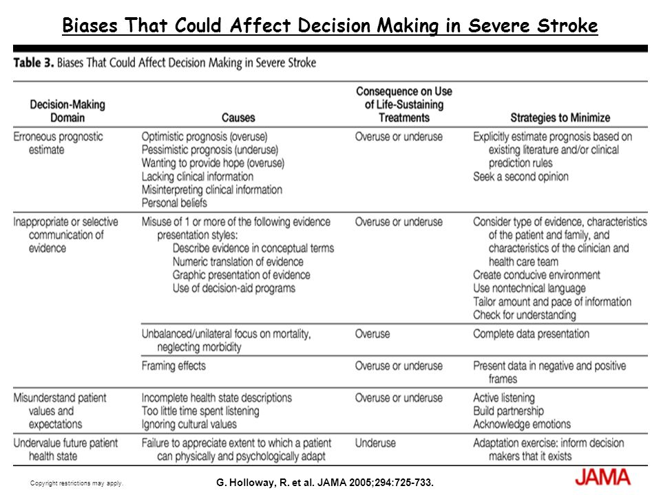 Biases That Could Affect Decision Making in Severe Stroke