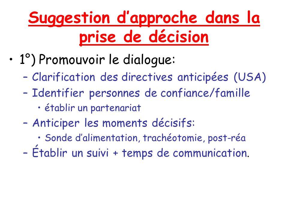 Suggestion d'approche dans la prise de décision