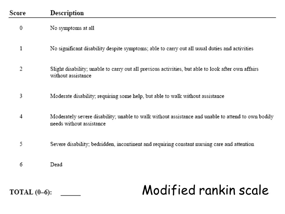 Modified rankin scale