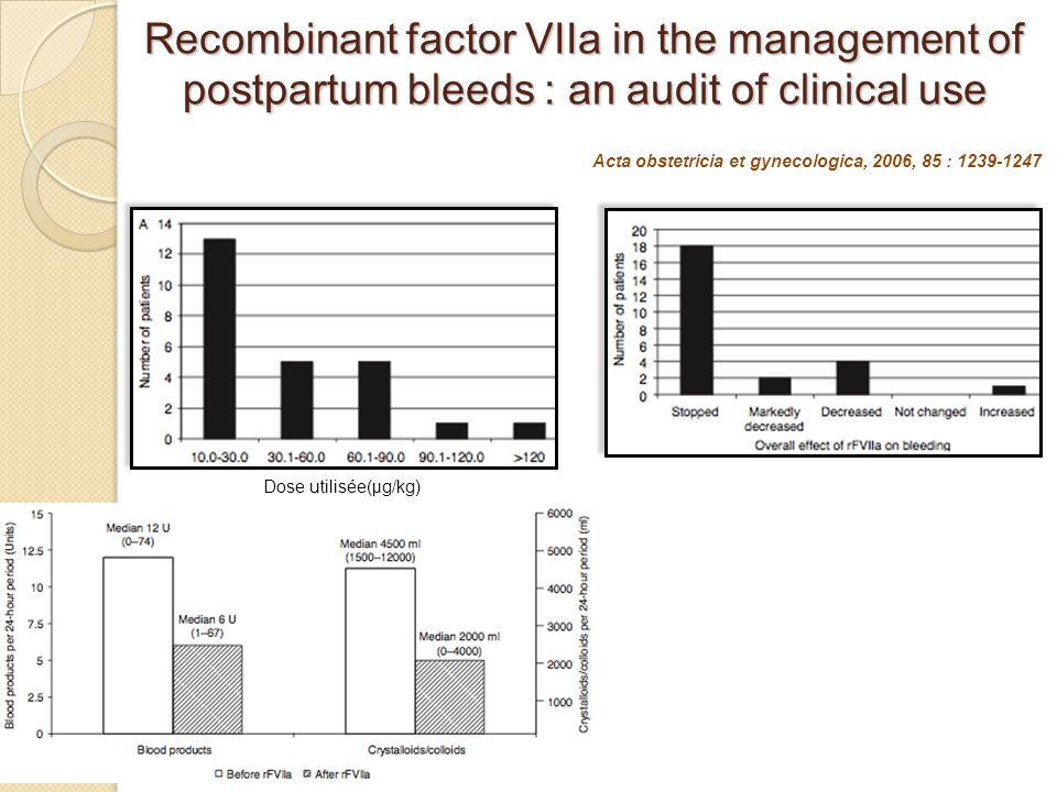 Recombinant factor VIIa in the management of postpartum bleeds : an audit of clinical use