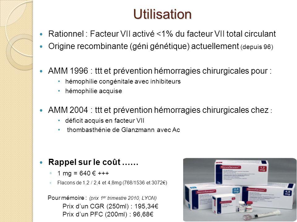 Utilisation Rationnel : Facteur VII activé <1% du facteur VII total circulant. Origine recombinante (géni génétique) actuellement (depuis 96)