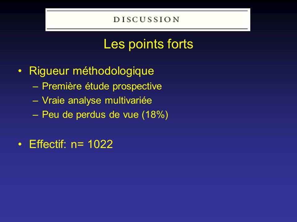 Les points forts Rigueur méthodologique Effectif: n= 1022