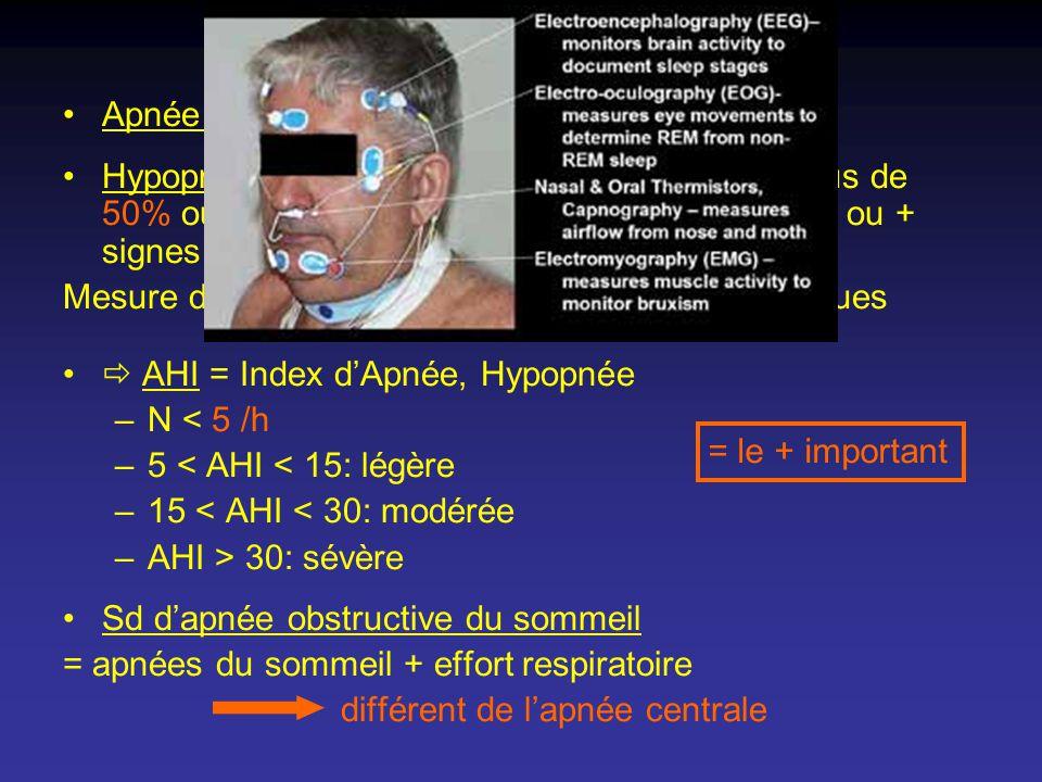 Définitions Apnée = pas de respiration x 10s