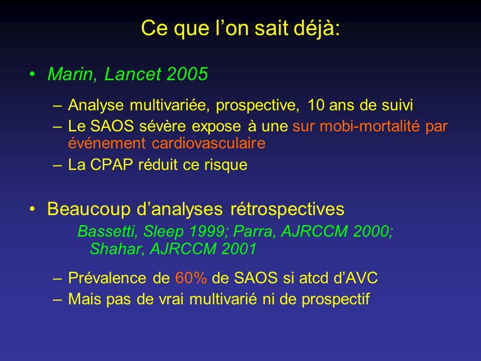 Ce que l'on sait déjà: Marin, Lancet 2005
