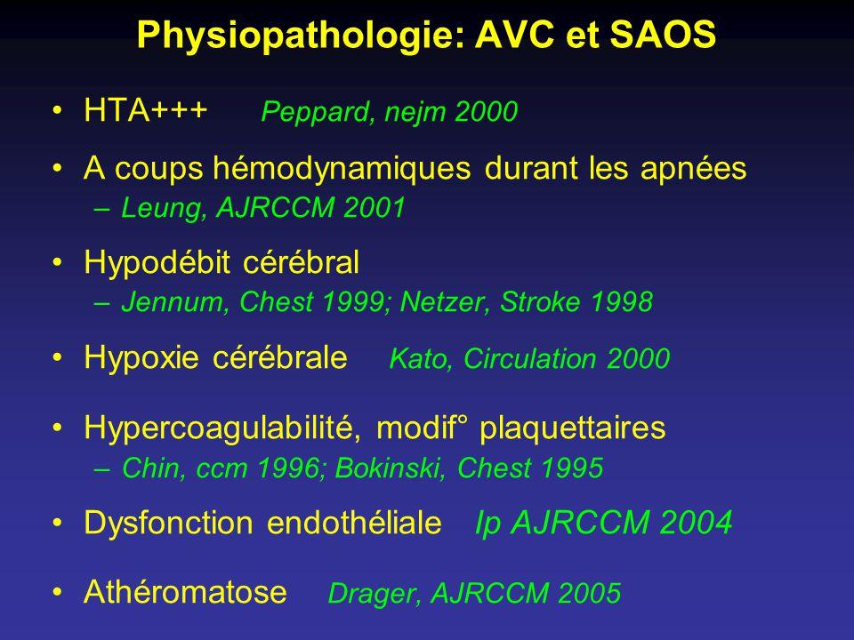 Physiopathologie: AVC et SAOS