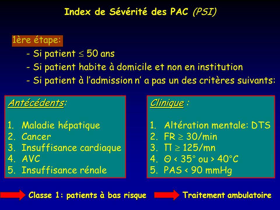Index de Sévérité des PAC (PSI)