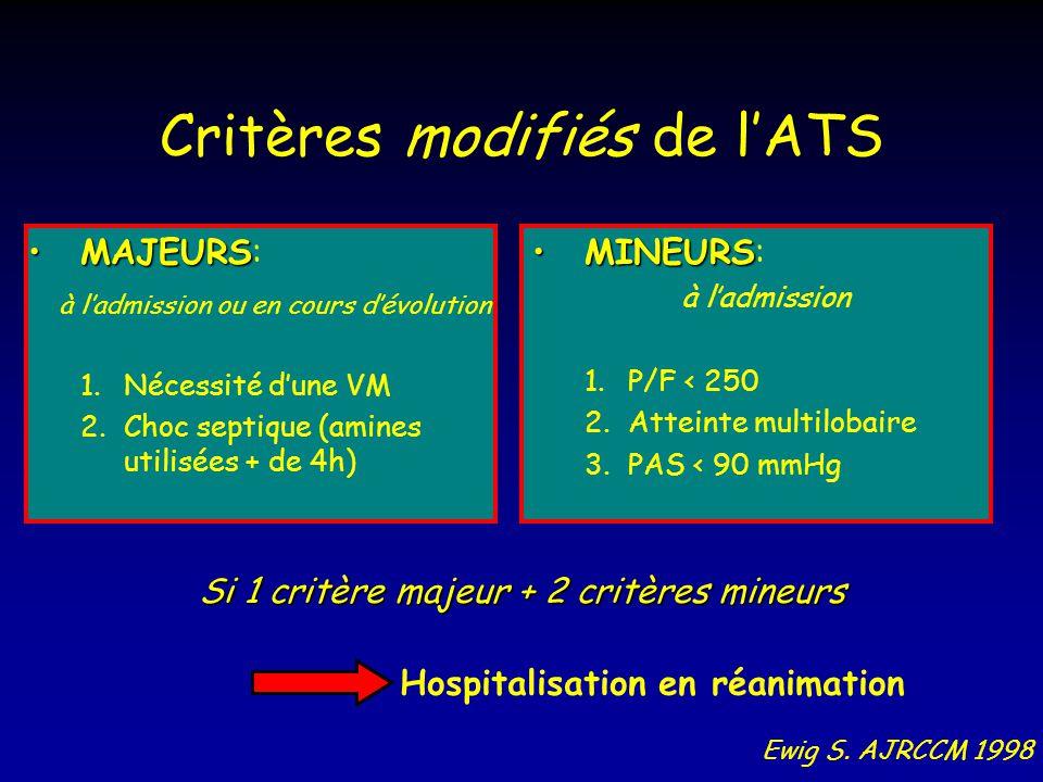 Critères modifiés de l'ATS