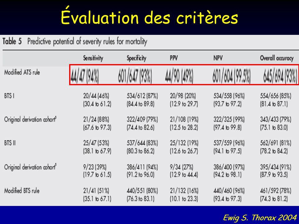 Évaluation des critères