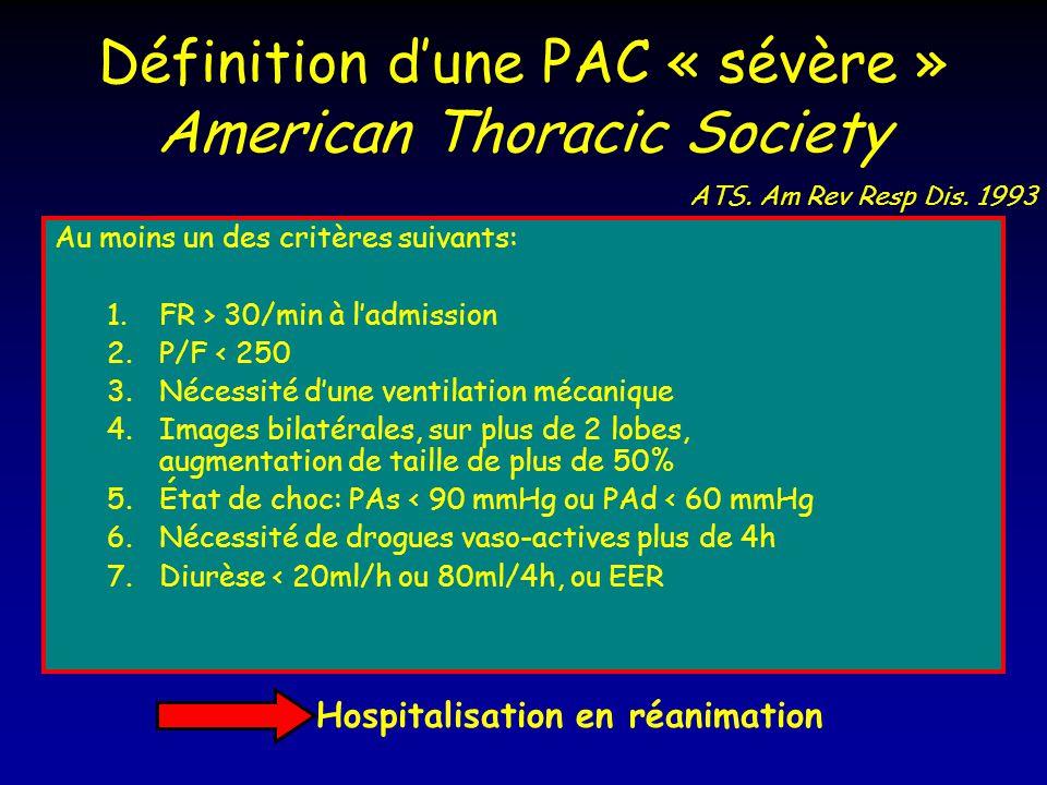 Définition d'une PAC « sévère » American Thoracic Society