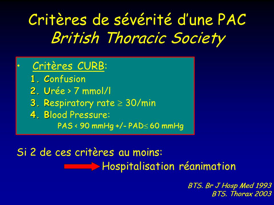 Critères de sévérité d'une PAC British Thoracic Society