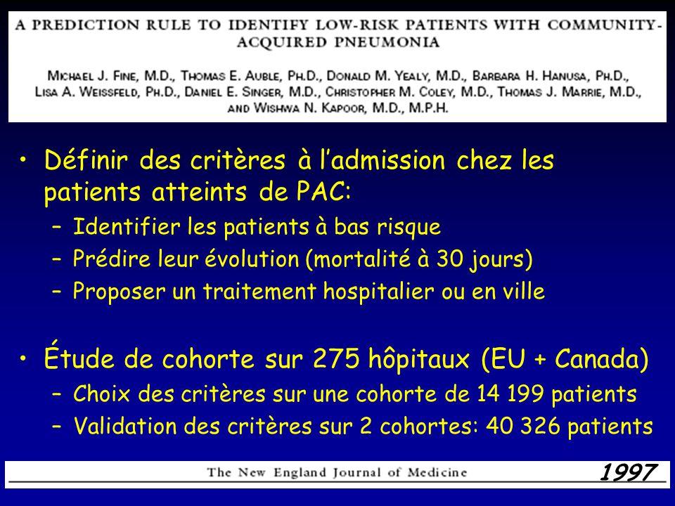 Définir des critères à l'admission chez les patients atteints de PAC:
